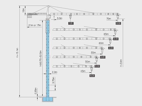 中联6513塔吊电路图电子版